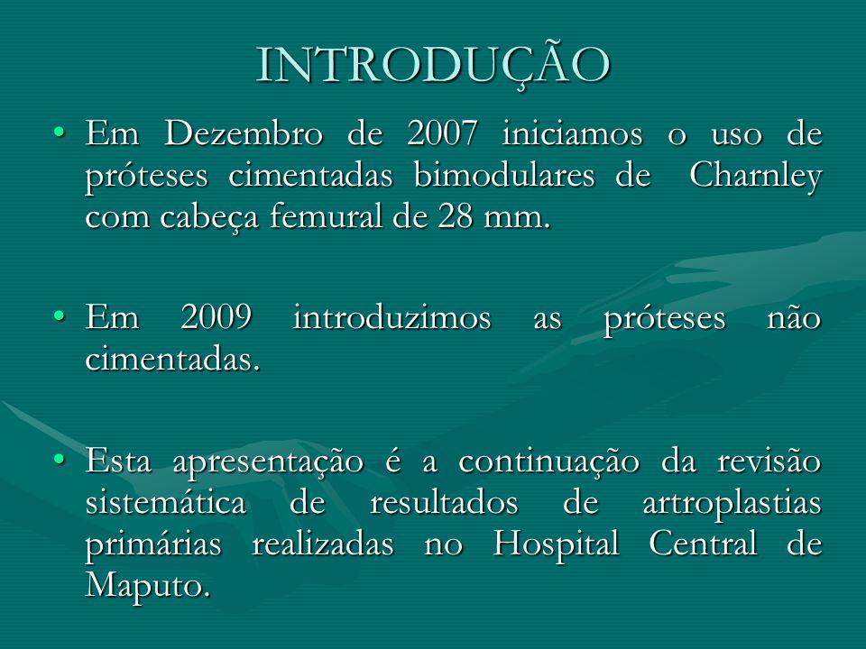 INTRODUÇÃO Em Dezembro de 2007 iniciamos o uso de próteses cimentadas bimodulares de Charnley com cabeça femural de 28 mm.Em Dezembro de 2007 iniciamo
