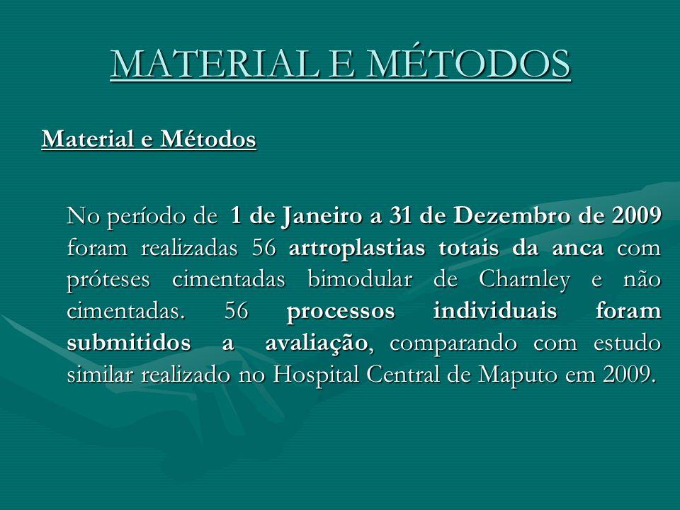 MATERIAL E MÉTODOS Material e Métodos No período de 1 de Janeiro a 31 de Dezembro de 2009 foram realizadas 56 artroplastias totais da anca com prótese