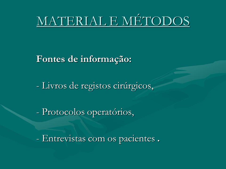 MATERIAL E MÉTODOS Fontes de informação: - Livros de registos cirúrgicos, - Protocolos operatórios, - Entrevistas com os pacientes.