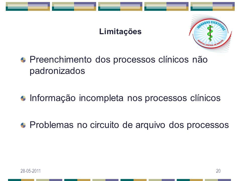 Limitações Preenchimento dos processos clínicos não padronizados Informação incompleta nos processos clínicos Problemas no circuito de arquivo dos pro