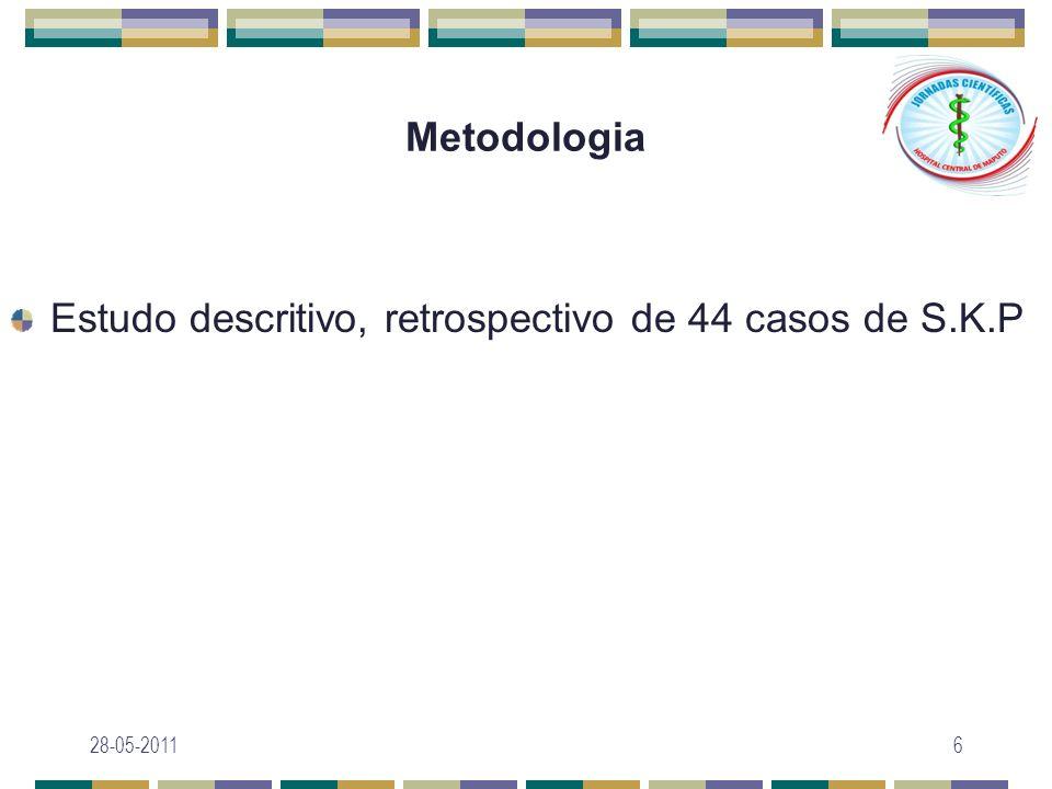 Critérios de inclusão Diagnóstico prévio de S.K cutâneo/ mucocutâneo com sintomatologia pulmonar Fibroscopia realizada entre 2007 a 2009 HIV positivo Idade superior a 15 anos 28-05-20117