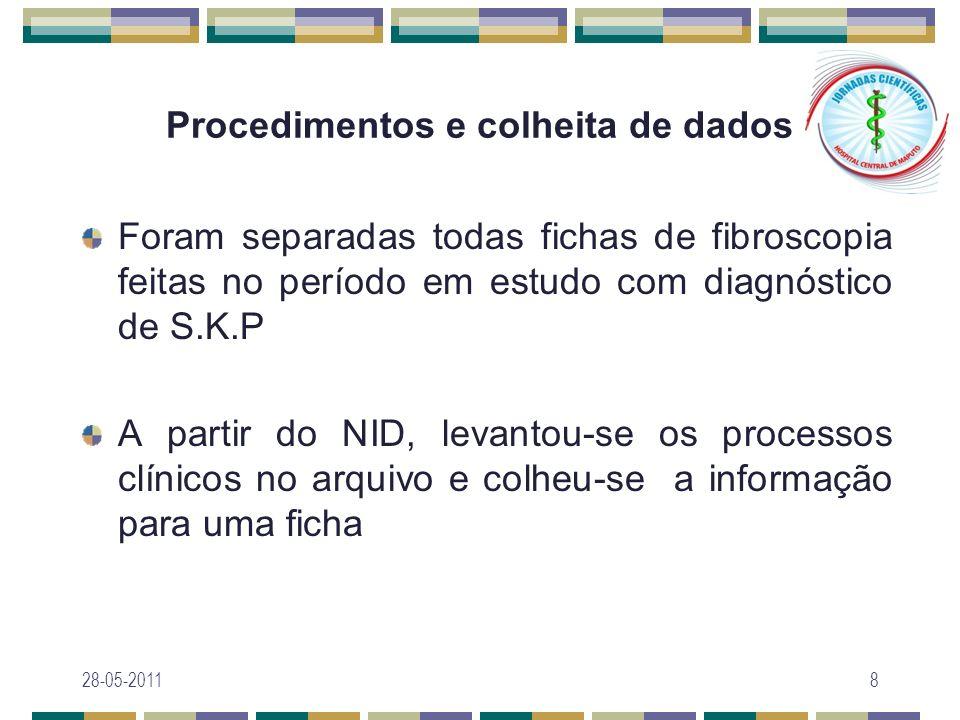Resultados da Fibroscopia/ LBA 28-05-201119