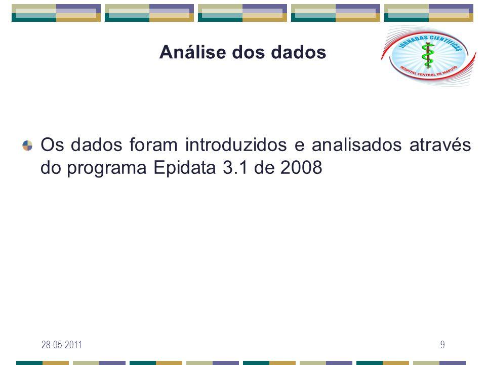 Análise dos dados Os dados foram introduzidos e analisados através do programa Epidata 3.1 de 2008 28-05-20119