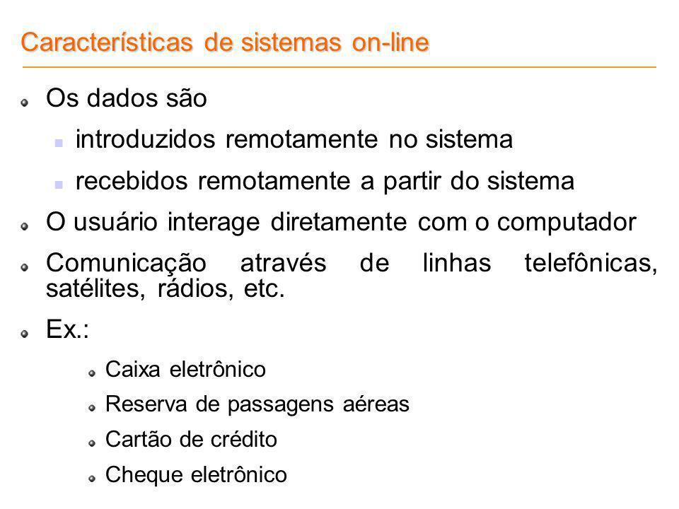Características de sistemas on-line Os dados são introduzidos remotamente no sistema recebidos remotamente a partir do sistema O usuário interage dire