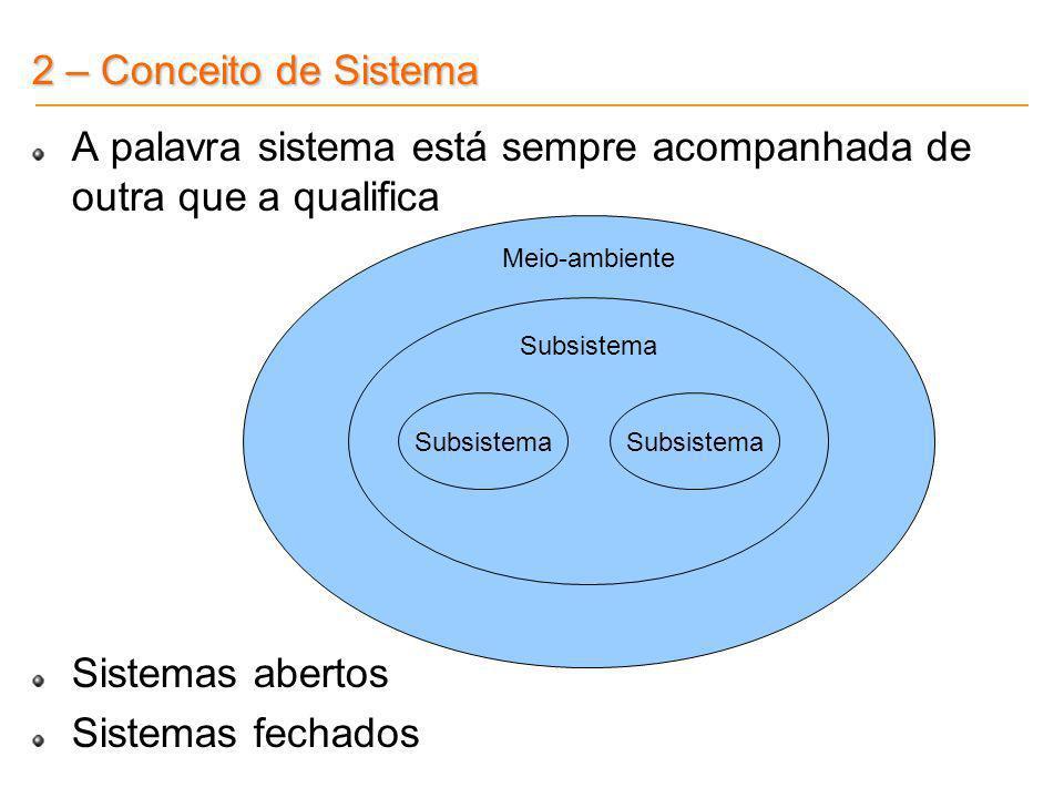 2 – Conceito de Sistema Um conjunto de partes que se interagem visando um objetivo comum Todos sistemas possuem um objetivo declarado, o qual está diretamente relacionado às saídas que o sistema deve produzir.