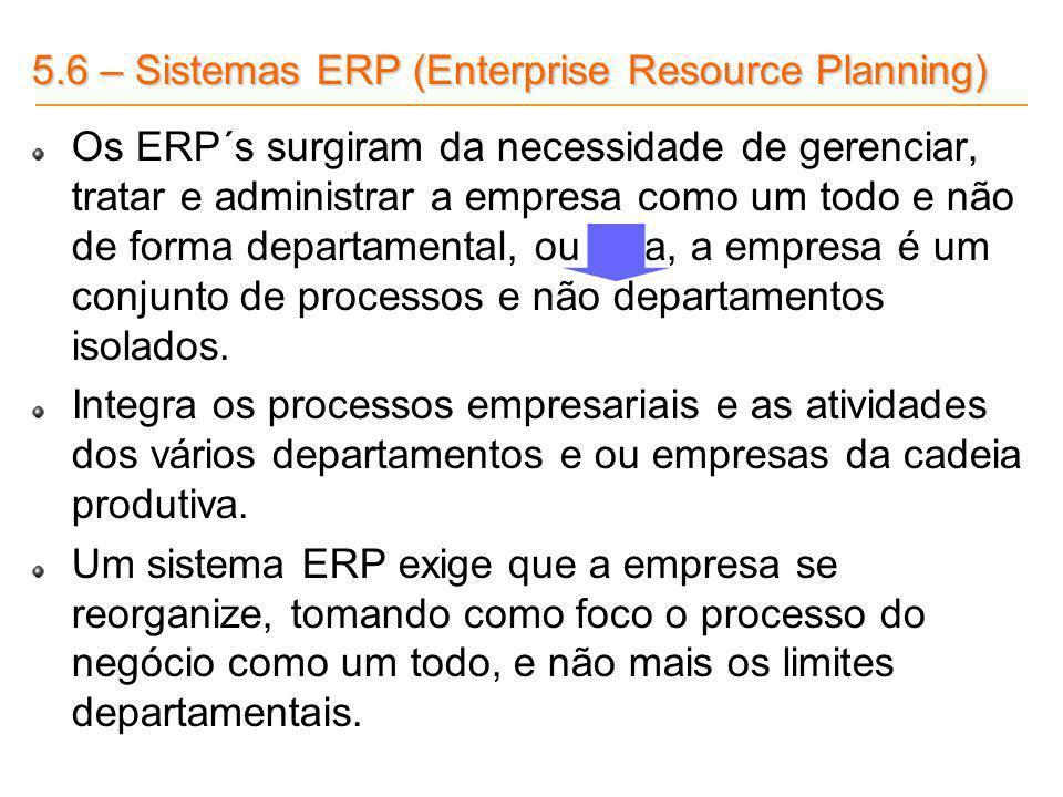 5.6 – Sistemas ERP (Enterprise Resource Planning) Os ERP´s surgiram da necessidade de gerenciar, tratar e administrar a empresa como um todo e não de