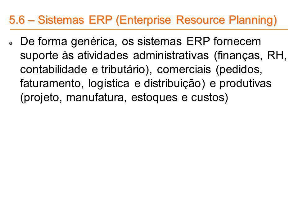 5.6 – Sistemas ERP (Enterprise Resource Planning) De forma genérica, os sistemas ERP fornecem suporte às atividades administrativas (finanças, RH, con