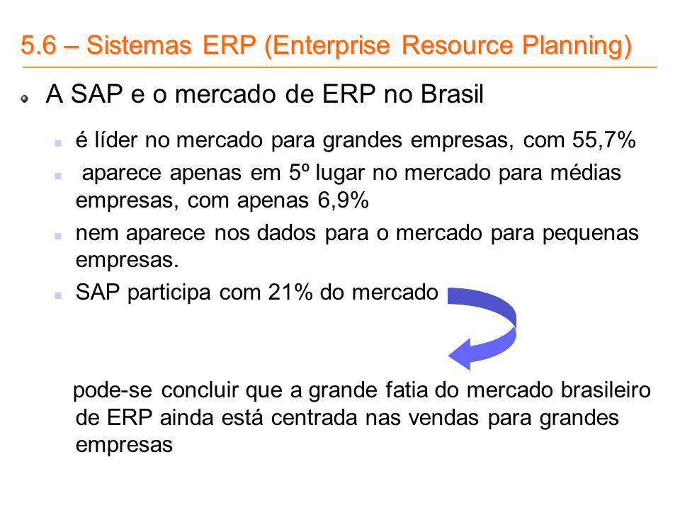 5.6 – Sistemas ERP (Enterprise Resource Planning) A SAP e o mercado de ERP no Brasil é líder no mercado para grandes empresas, com 55,7% aparece apena