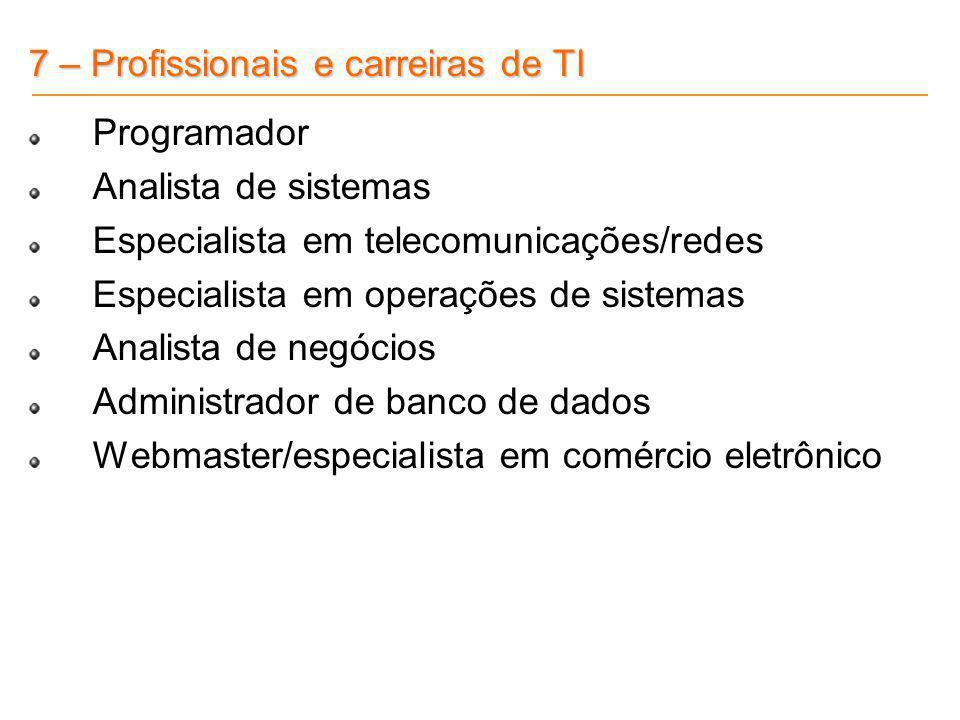 7 – Profissionais e carreiras de TI Programador Analista de sistemas Especialista em telecomunicações/redes Especialista em operações de sistemas Anal