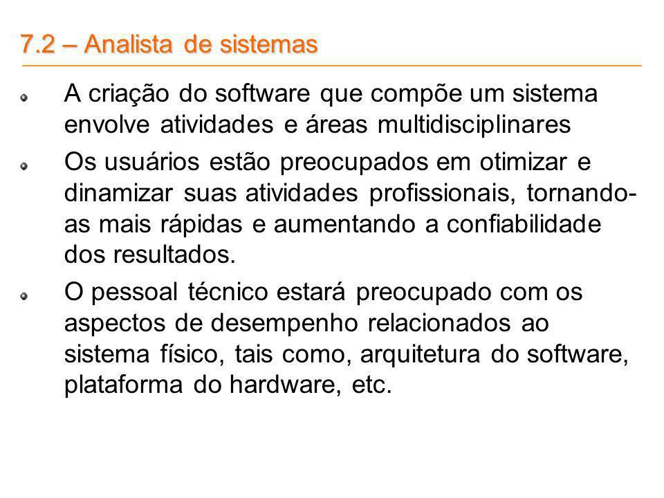 7.2 – Analista de sistemas A criação do software que compõe um sistema envolve atividades e áreas multidisciplinares Os usuários estão preocupados em