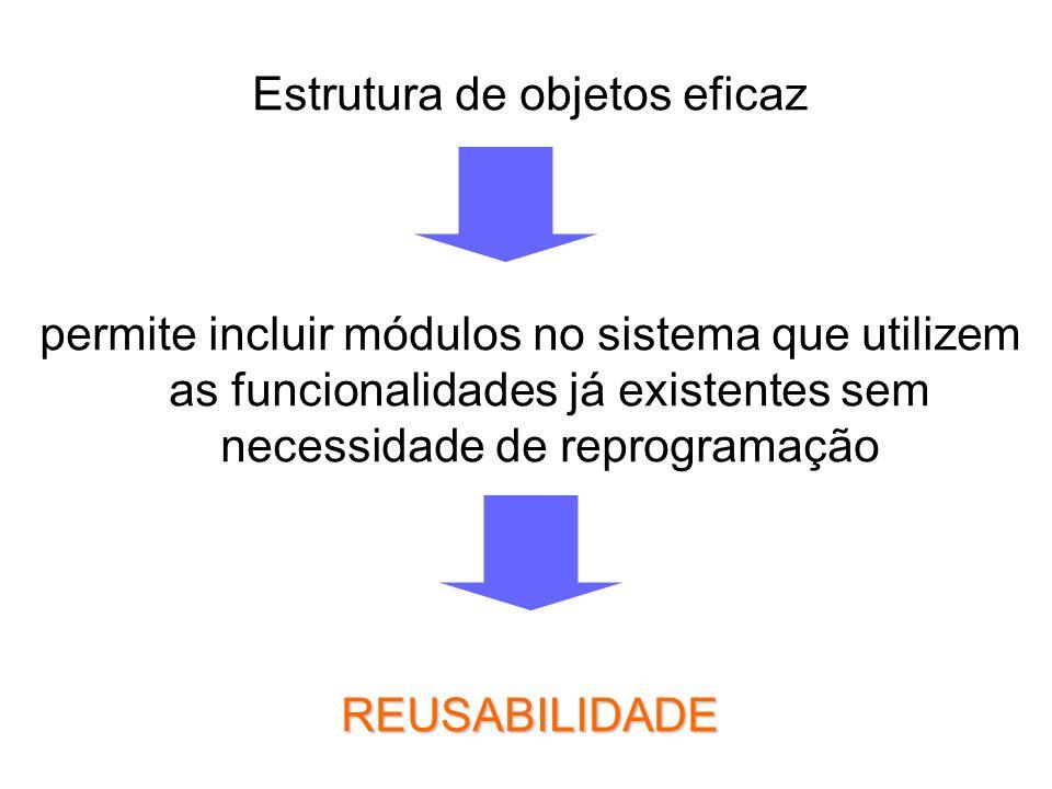 Estrutura de objetos eficaz permite incluir módulos no sistema que utilizem as funcionalidades já existentes sem necessidade de reprogramaçãoREUSABILI