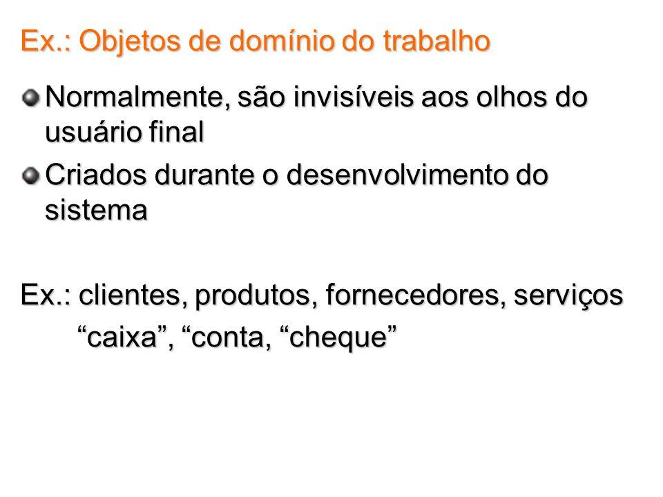Ex.: Objetos de domínio do trabalho Normalmente, são invisíveis aos olhos do usuário final Criados durante o desenvolvimento do sistema Ex.: clientes,