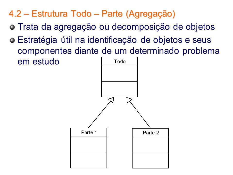 4.2 – Estrutura Todo – Parte (Agregação) Trata da agregação ou decomposição de objetos Estratégia útil na identificação de objetos e seus componentes