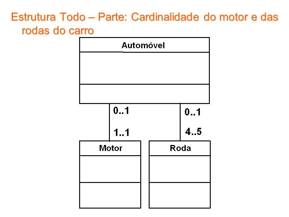 Estrutura Todo – Parte: Cardinalidade do motor e das rodas do carro