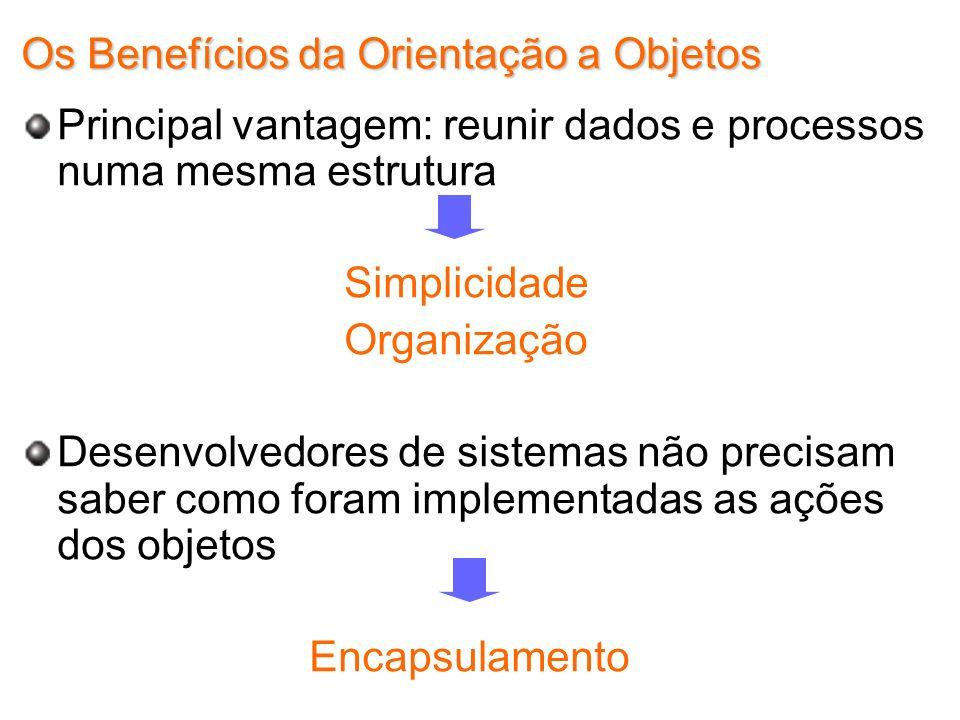 Os Benefícios da Orientação a Objetos Principal vantagem: reunir dados e processos numa mesma estrutura Simplicidade Organização Desenvolvedores de si
