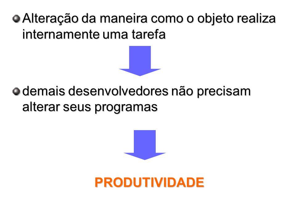 Alteração da maneira como o objeto realiza internamente uma tarefa demais desenvolvedores não precisam alterar seus programas PRODUTIVIDADE