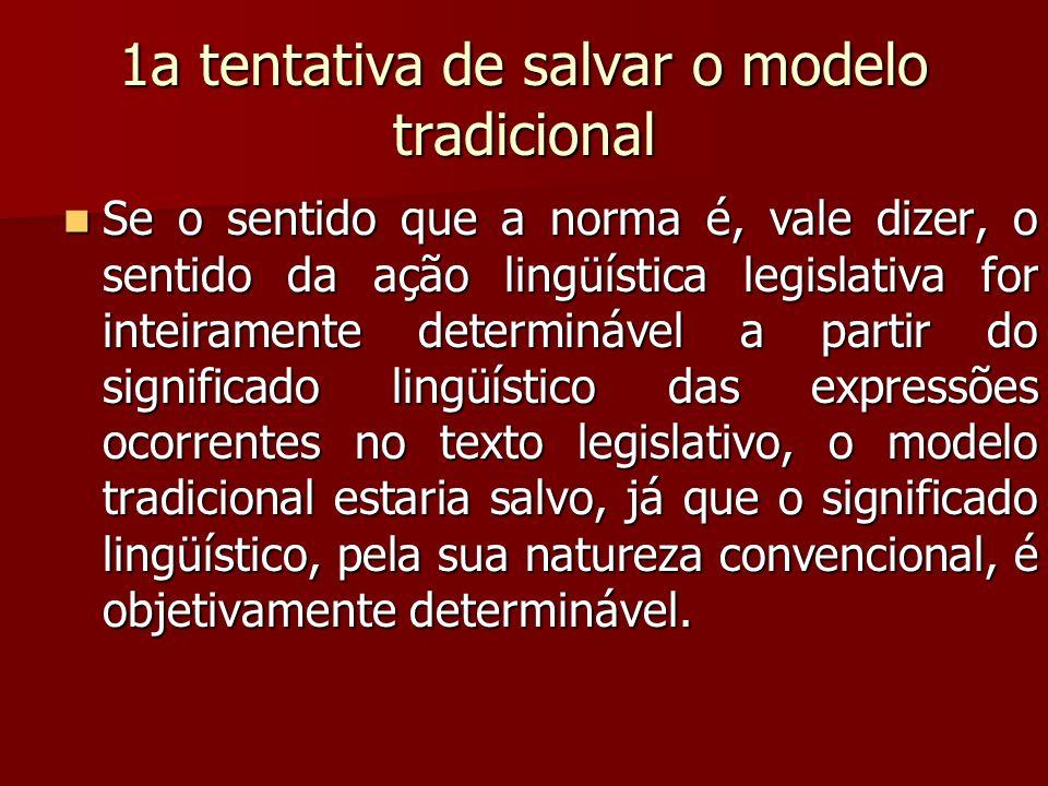 1a tentativa de salvar o modelo tradicional Se o sentido que a norma é, vale dizer, o sentido da ação lingüística legislativa for inteiramente determi