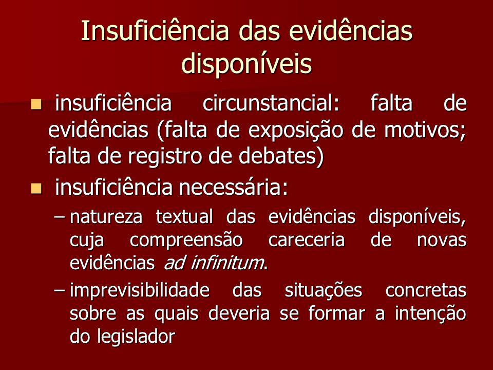 Insuficiência das evidências disponíveis insuficiência circunstancial: falta de evidências (falta de exposição de motivos; falta de registro de debate