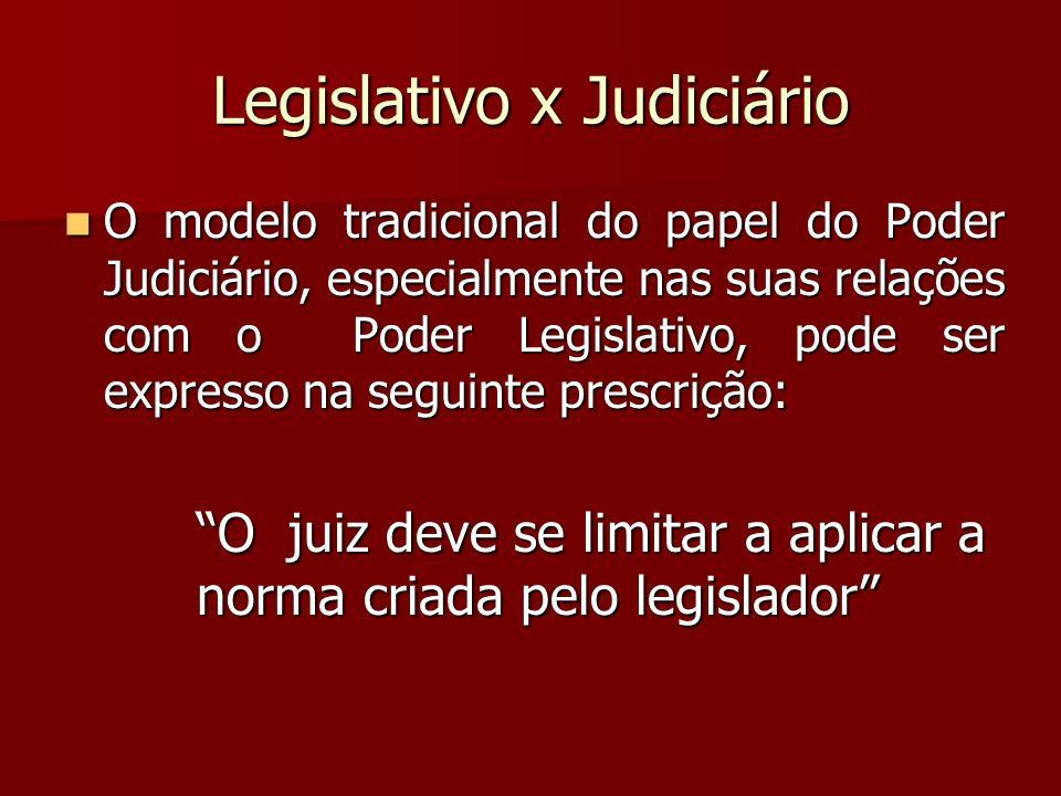 Legislativo x Judiciário O modelo tradicional do papel do Poder Judiciário, especialmente nas suas relações com o Poder Legislativo, pode ser expresso