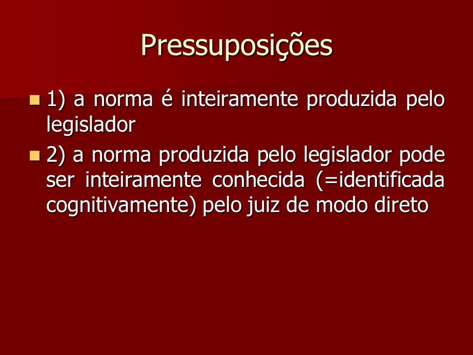 Pressuposições 1) a norma é inteiramente produzida pelo legislador 1) a norma é inteiramente produzida pelo legislador 2) a norma produzida pelo legis