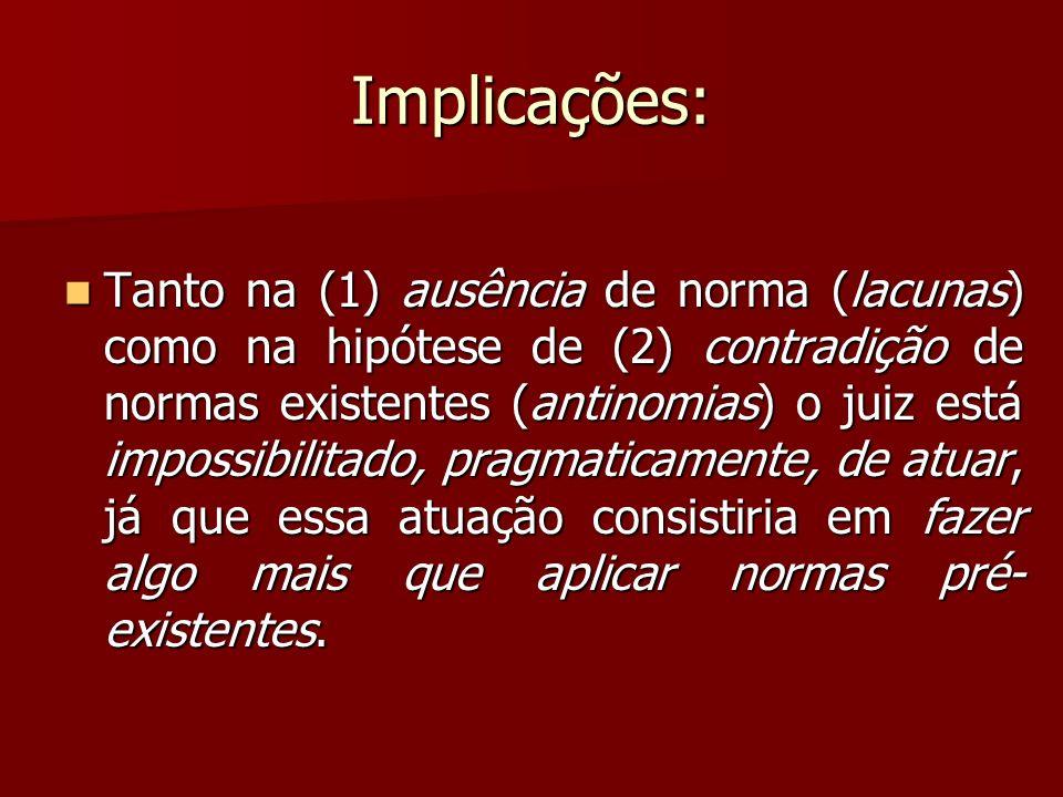 Implicações: Tanto na (1) ausência de norma (lacunas) como na hipótese de (2) contradição de normas existentes (antinomias) o juiz está impossibilitad