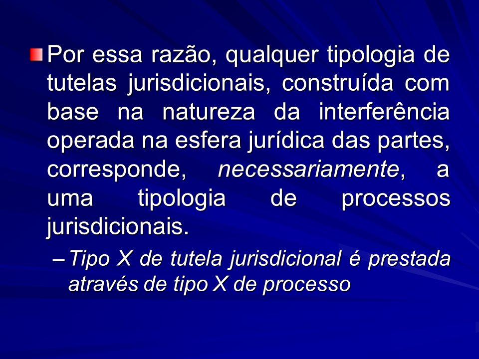 Por essa razão, qualquer tipologia de tutelas jurisdicionais, construída com base na natureza da interferência operada na esfera jurídica das partes, corresponde, necessariamente, a uma tipologia de processos jurisdicionais.