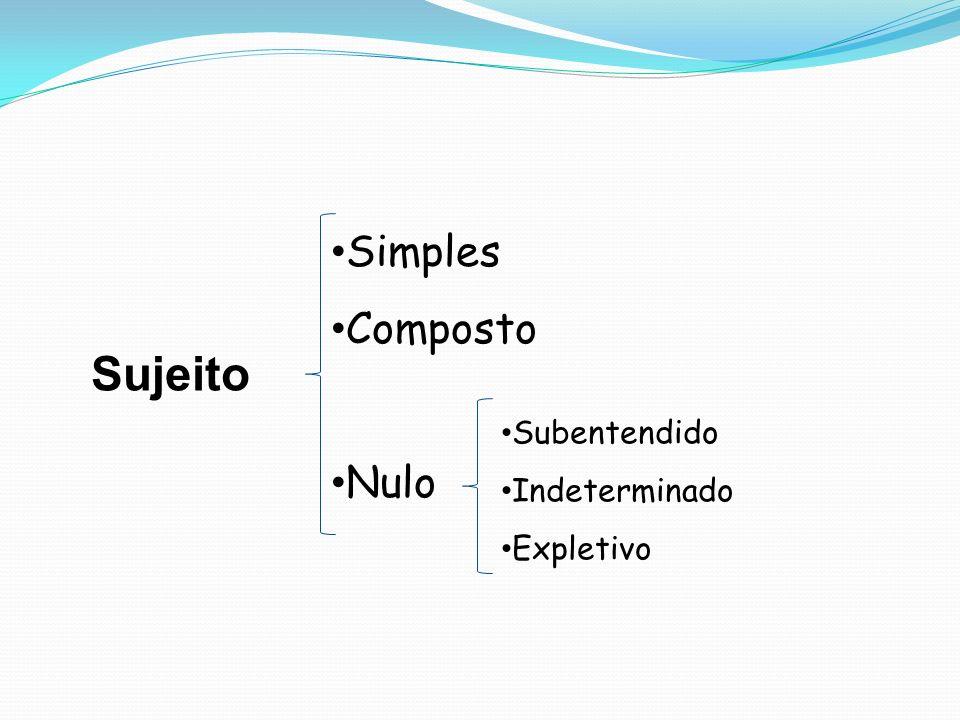 Funções sintáticas no grupo verbal Complementos do verbo Complemento direto Complemento indireto Complemento agente da passiva Complemento oblíquo Predicativo do sujeito Predicativo do complemento direto Predicativo Modificador