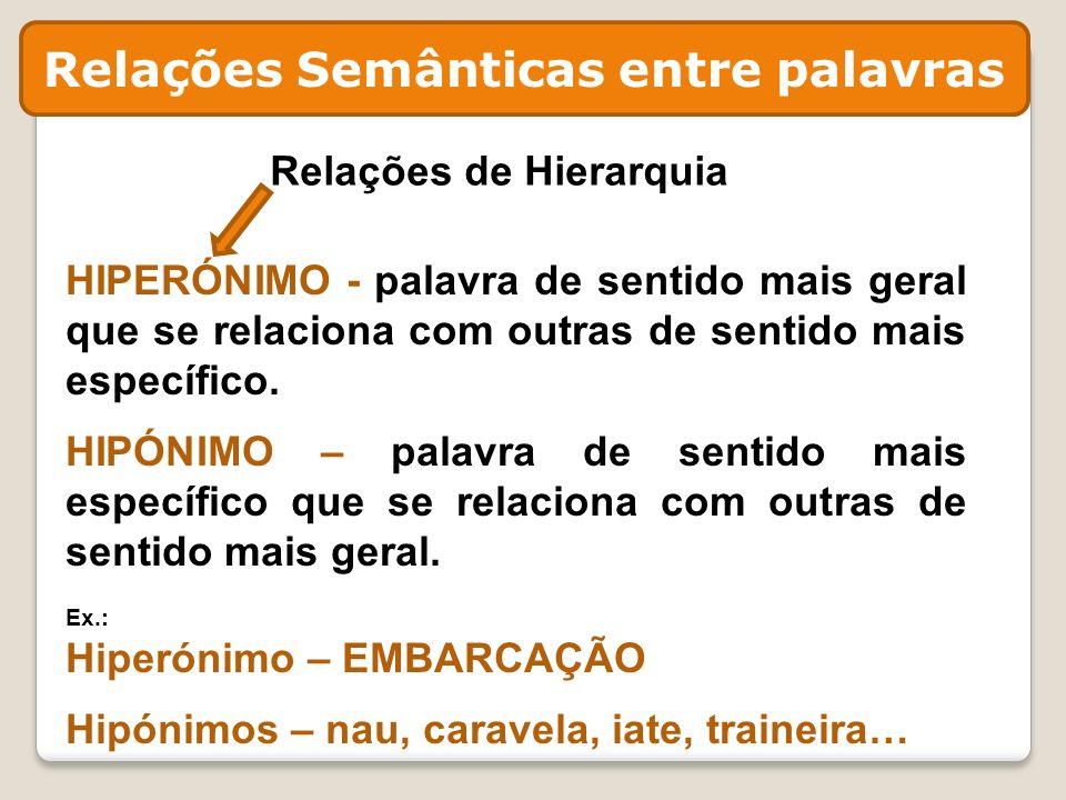 Relações Semânticas entre palavras HIPERÓNIMO - palavra de sentido mais geral que se relaciona com outras de sentido mais específico. HIPÓNIMO – palav