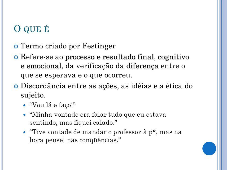 O QUE É Termo criado por Festinger processo e resultado finalcognitivo e emocionaldiferença Refere-se ao processo e resultado final, cognitivo e emoci
