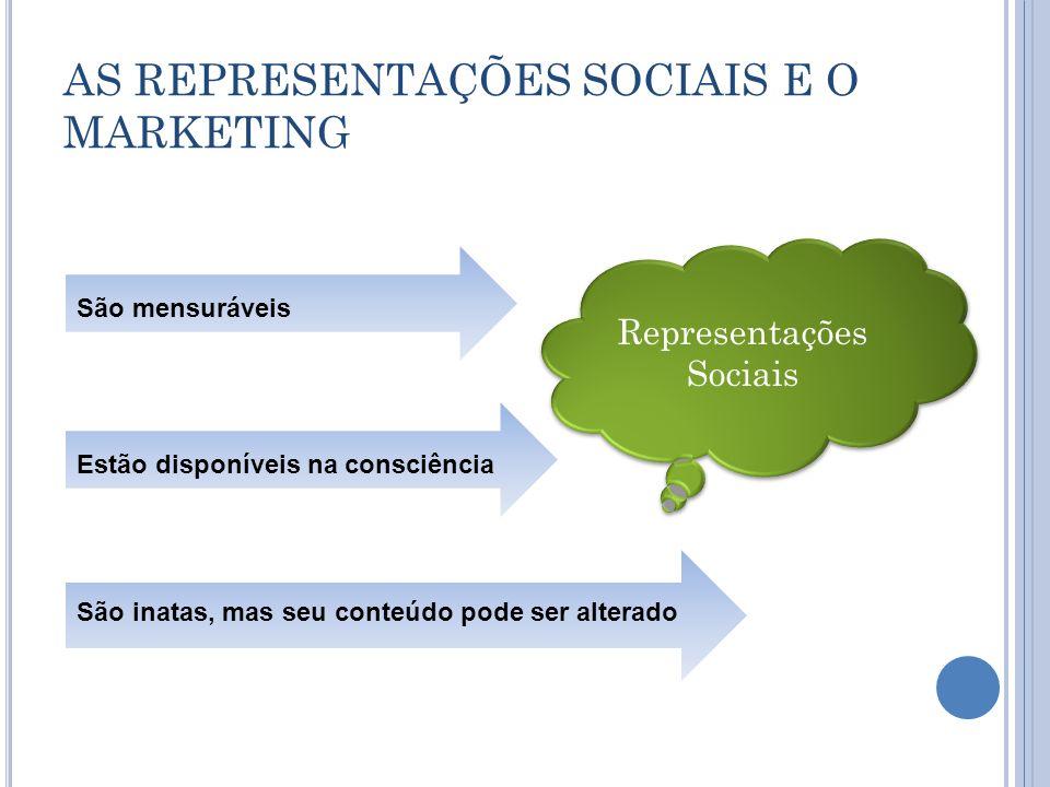 AS REPRESENTAÇÕES SOCIAIS E O MARKETING Representações Sociais São mensuráveisEstão disponíveis na consciênciaSão inatas, mas seu conteúdo pode ser al