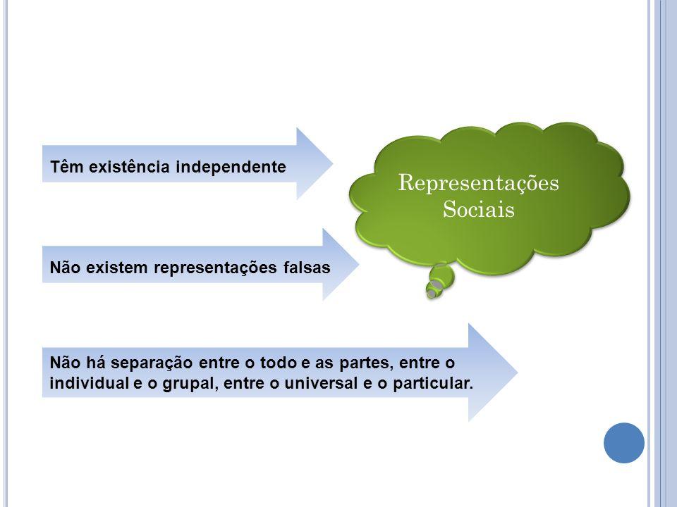 Representações Sociais Têm existência independenteNão existem representações falsasNão há separação entre o todo e as partes, entre o individual e o g