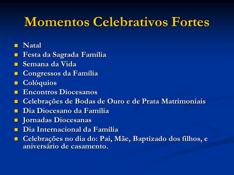 Momentos Celebrativos Fortes Natal Natal Festa da Sagrada Família Festa da Sagrada Família Semana da Vida Semana da Vida Congressos da Família Congres