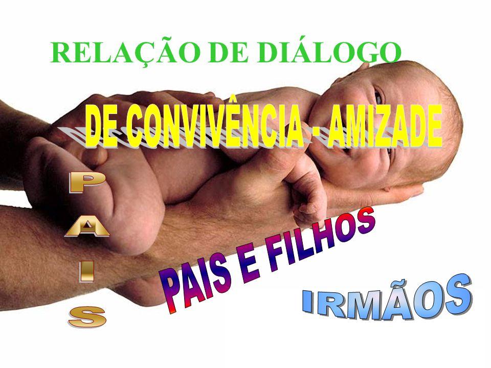 RELAÇÃO DE DIÁLOGO