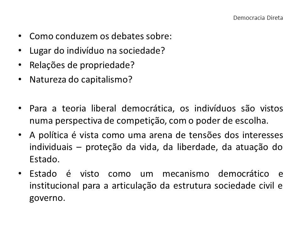 Como conduzem os debates sobre: Lugar do indivíduo na sociedade? Relações de propriedade? Natureza do capitalismo? Para a teoria liberal democrática,