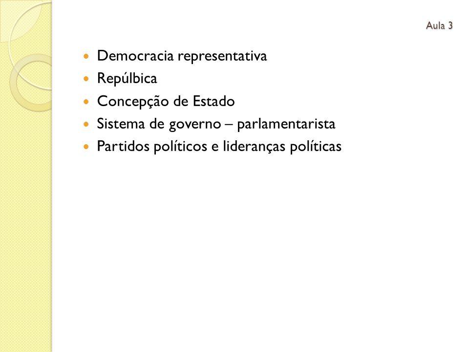 Democracia representativa Repúlbica Concepção de Estado Sistema de governo – parlamentarista Partidos políticos e lideranças políticas Aula 3
