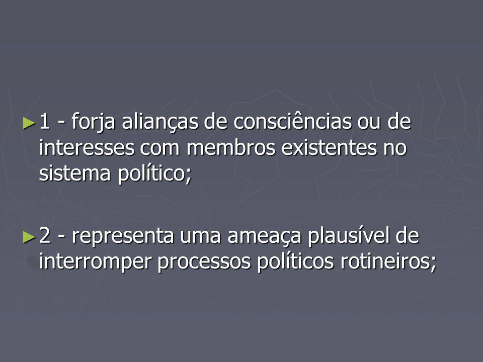 1 - forja alianças de consciências ou de interesses com membros existentes no sistema político; 1 - forja alianças de consciências ou de interesses co