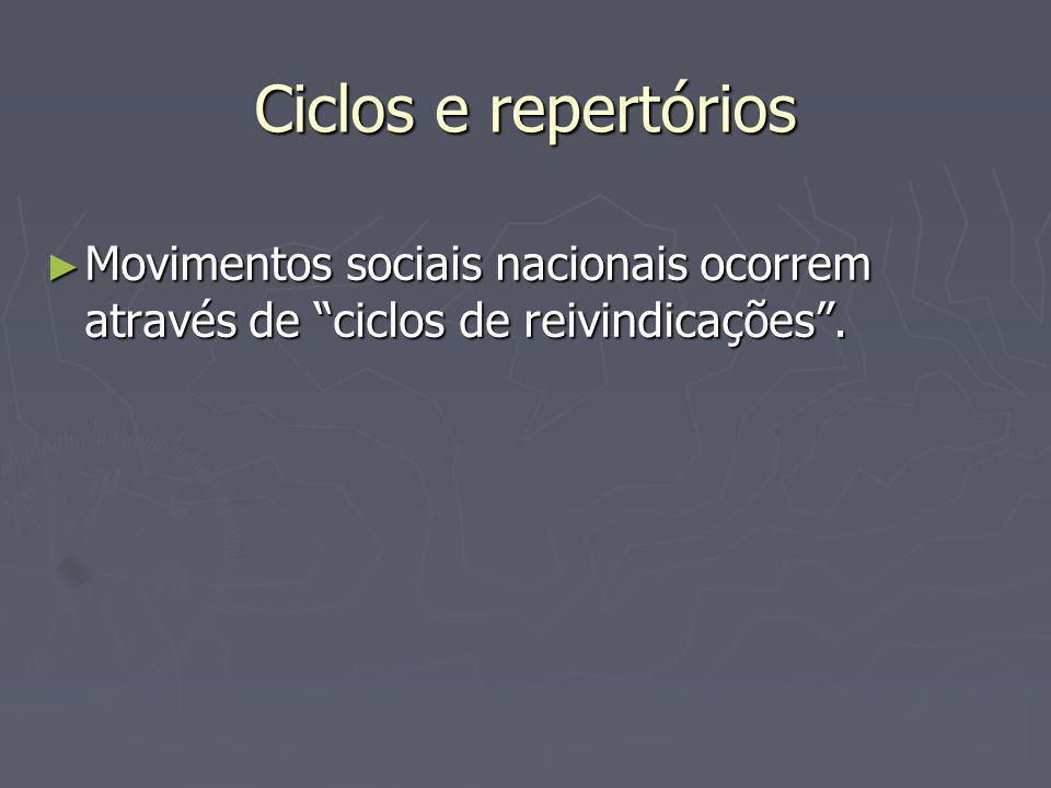 Ciclos e repertórios Movimentos sociais nacionais ocorrem através de ciclos de reivindicações.