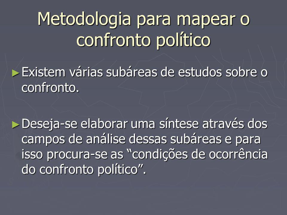 Metodologia para mapear o confronto político Existem várias subáreas de estudos sobre o confronto.