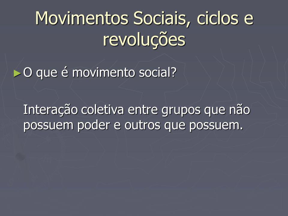Movimentos Sociais, ciclos e revoluções O que é movimento social? O que é movimento social? Interação coletiva entre grupos que não possuem poder e ou