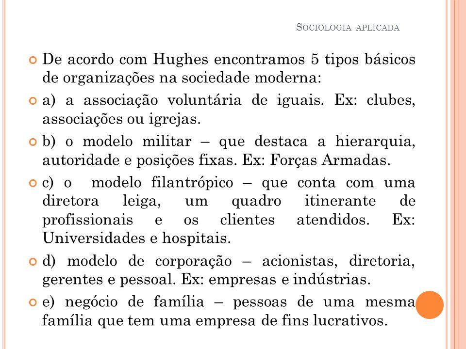 De acordo com Hughes encontramos 5 tipos básicos de organizações na sociedade moderna: a) a associação voluntária de iguais. Ex: clubes, associações o
