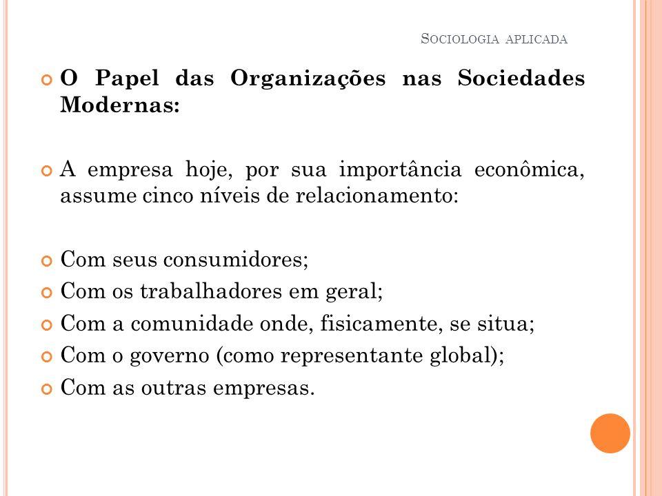 O Papel das Organizações nas Sociedades Modernas: A empresa hoje, por sua importância econômica, assume cinco níveis de relacionamento: Com seus consu