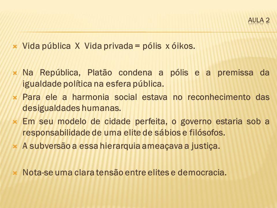 Vida pública X Vida privada = pólis x óikos. Na República, Platão condena a pólis e a premissa da igualdade política na esfera pública. Para ele a har