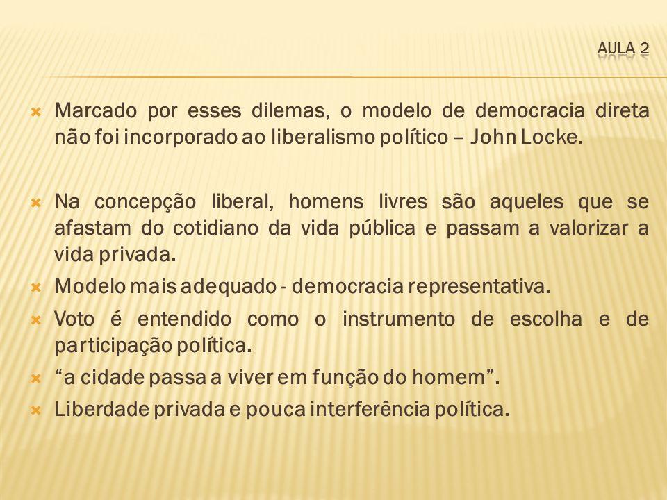 Marcado por esses dilemas, o modelo de democracia direta não foi incorporado ao liberalismo político – John Locke. Na concepção liberal, homens livres