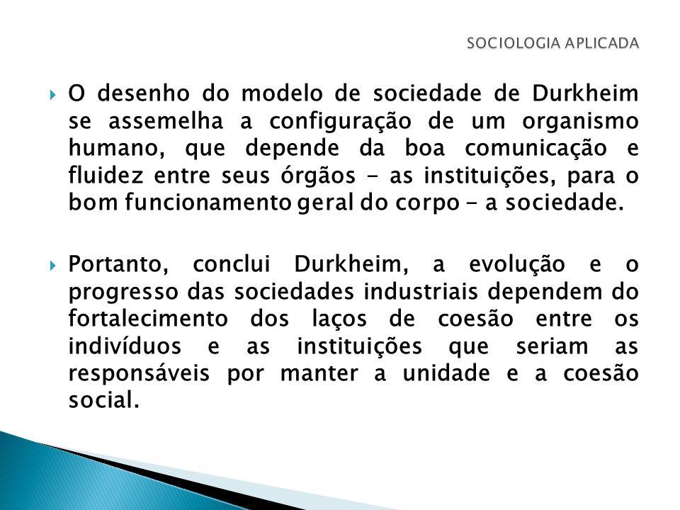 O desenho do modelo de sociedade de Durkheim se assemelha a configuração de um organismo humano, que depende da boa comunicação e fluidez entre seus ó