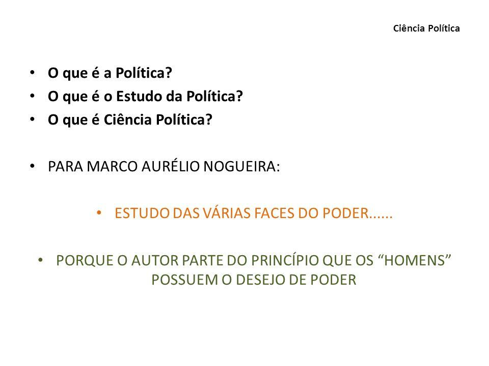 PODER CONSERVAÇÃO AMPLIAÇÃO LUTA Ciência Política