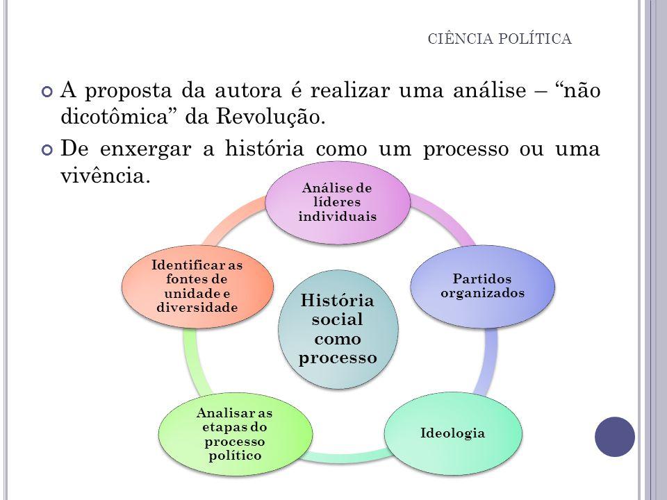 A proposta da autora é realizar uma análise – não dicotômica da Revolução. De enxergar a história como um processo ou uma vivência. CIÊNCIA POLÍTICA H