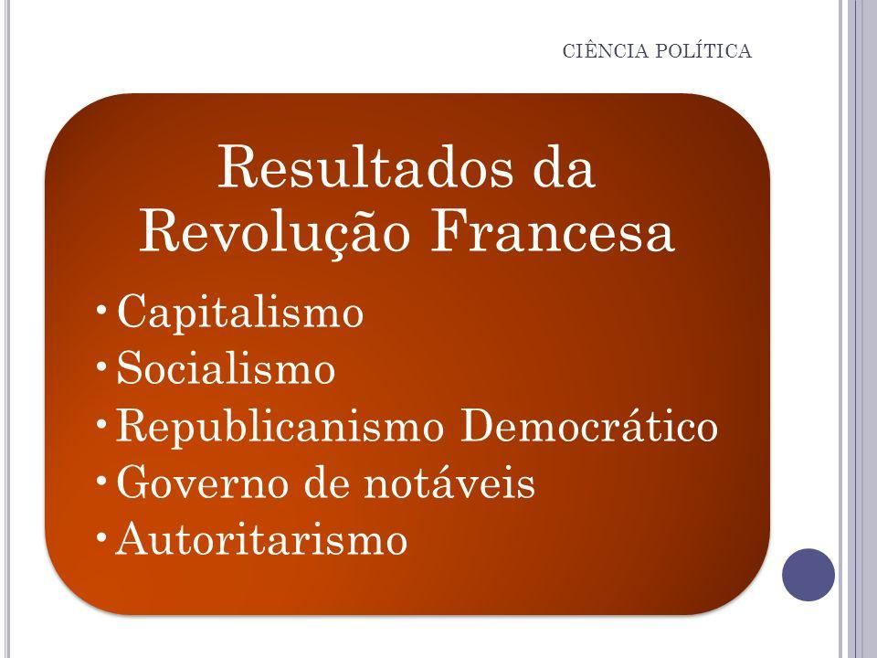 Resultados da Revolução Francesa Capitalismo Socialismo Republicanismo Democrático Governo de notáveis Autoritarismo CIÊNCIA POLÍTICA