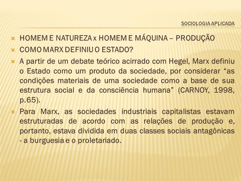 HOMEM E NATUREZA x HOMEM E MÁQUINA – PRODUÇÃO COMO MARX DEFINIU O ESTADO? A partir de um debate teórico acirrado com Hegel, Marx definiu o Estado como