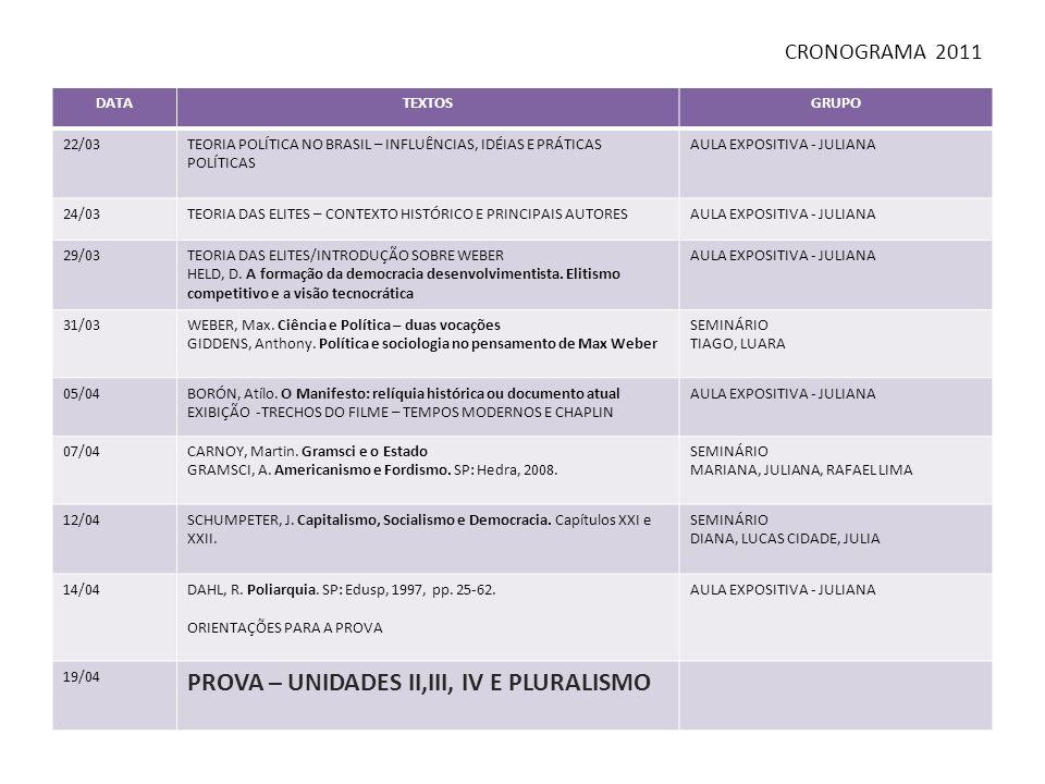 CRONOGRAMA 2011 DATATEXTOSGRUPO 22/03TEORIA POLÍTICA NO BRASIL – INFLUÊNCIAS, IDÉIAS E PRÁTICAS POLÍTICAS AULA EXPOSITIVA - JULIANA 24/03TEORIA DAS ELITES – CONTEXTO HISTÓRICO E PRINCIPAIS AUTORESAULA EXPOSITIVA - JULIANA 29/03TEORIA DAS ELITES/INTRODUÇÃO SOBRE WEBER HELD, D.
