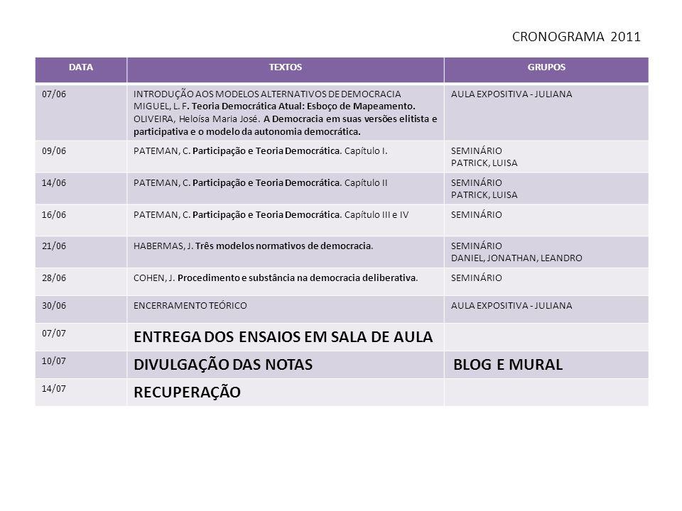 DATATEXTOSGRUPOS 07/06INTRODUÇÃO AOS MODELOS ALTERNATIVOS DE DEMOCRACIA MIGUEL, L.